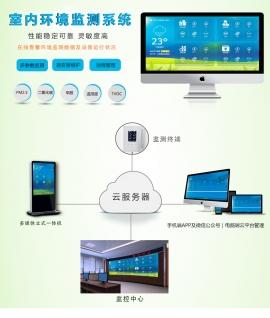 健身房专用室内环境专用环境检/监测仪器设备终端系统.jpg