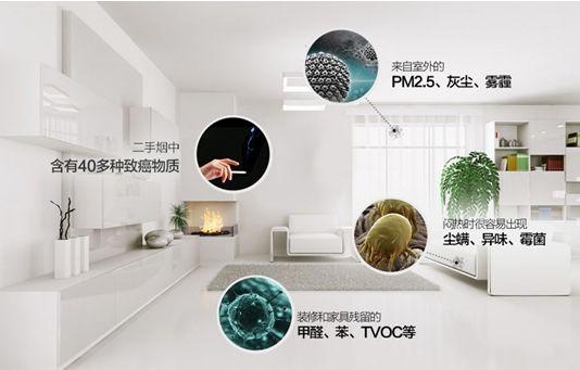 常见的室内环境污染有哪些?