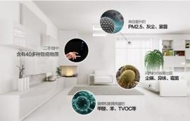 常见的室内环境污染有哪些?.jpg