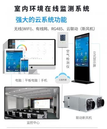 普通室内环境检/监测系统