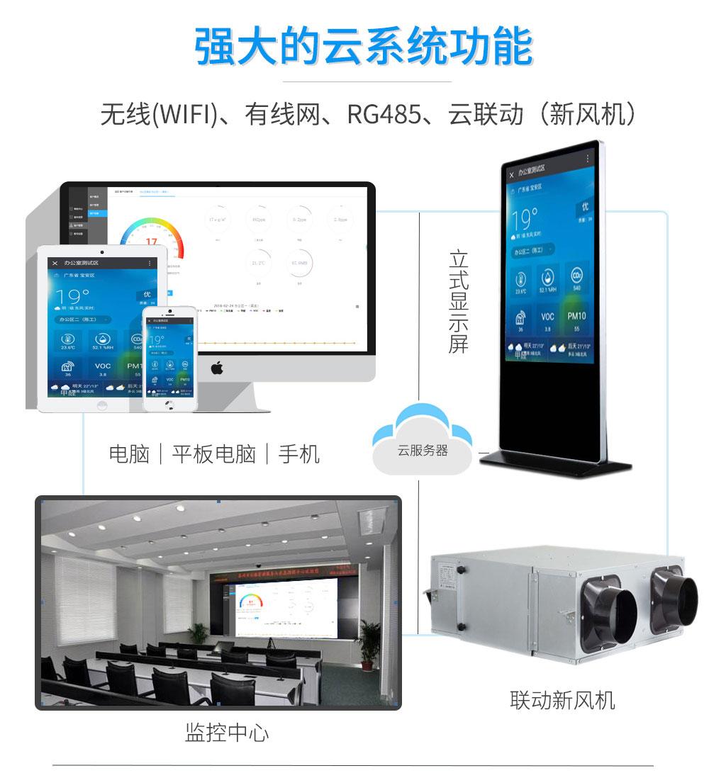 重视室内环境污染,室内环境监测系统设备让您认识有哪些污染