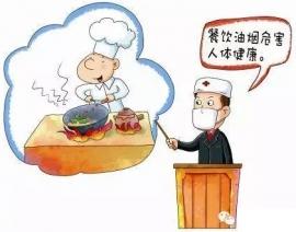 【环境监测科普】餐饮油烟与VOCs的关系.jpg