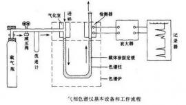 【环境监测系统】VOCs分析仪,VOCs监测系统原理.jpg
