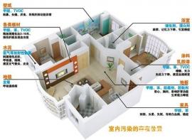 【空气质量环境监测】数据如何公布?陕西省已出方案.jpg