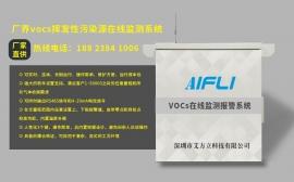 包装印刷行业VOCs挥发性有机物环境监测与核算要求.jpg