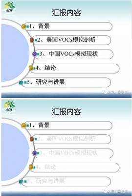 我国环境影响评价工业厂界VOCs挥发性有机物模拟研究.jpg