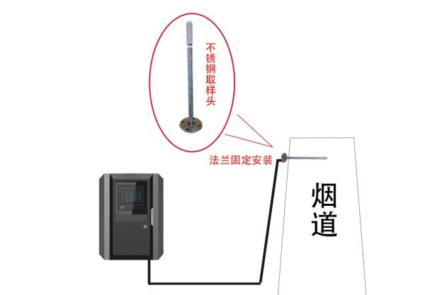 锅炉专用环境监测分析仪-NOX氮氧化物监测系统设备