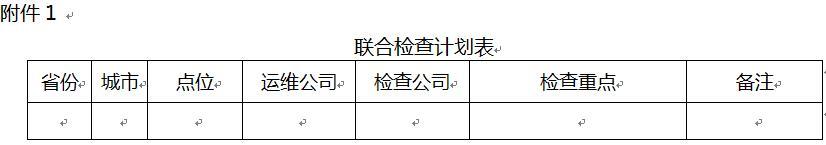 关于开展国家环境空气质量监测网城市站运维联合检查工作的通知