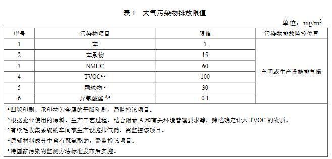 【生态环境部】印刷工业大气污染物排放标准(征求意见稿)