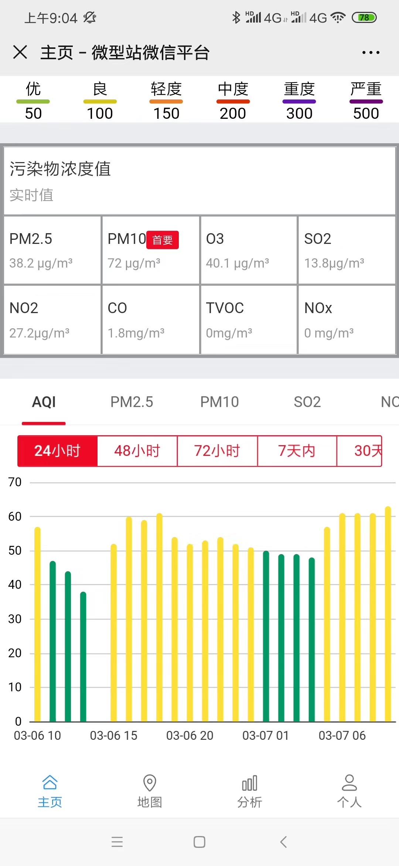 车载走航式空气质量检测仪_环境检测仪_环境检测设备