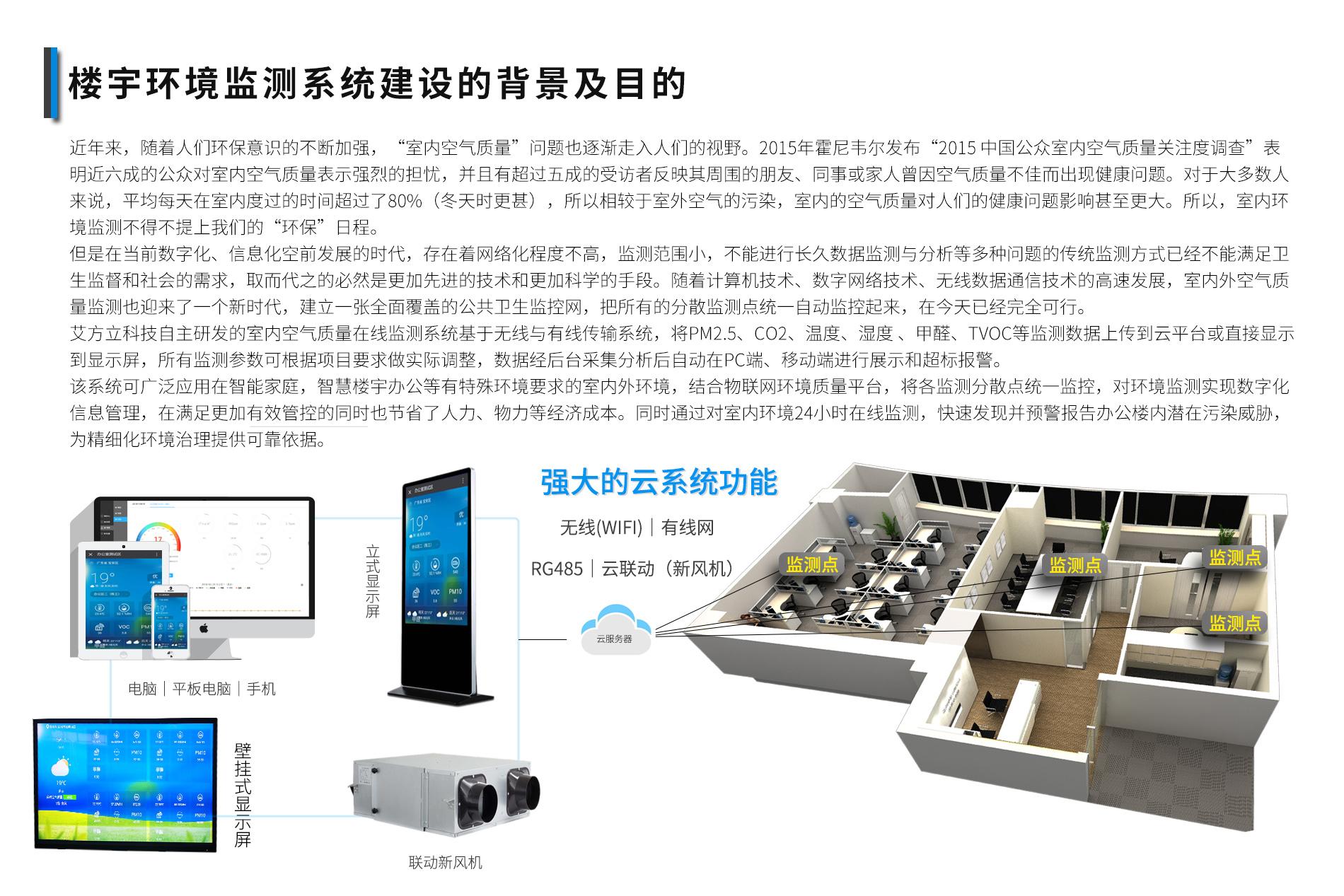深圳室内空气质量检测终端厂家 东莞环境检测终端