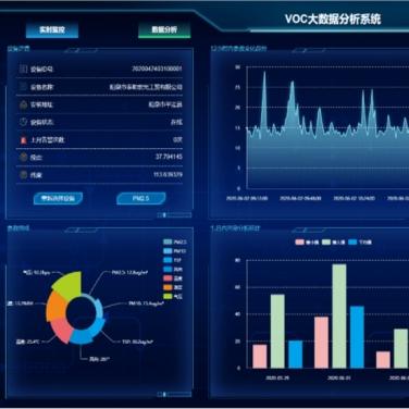 挥发性有机物VOC监控云平台软件