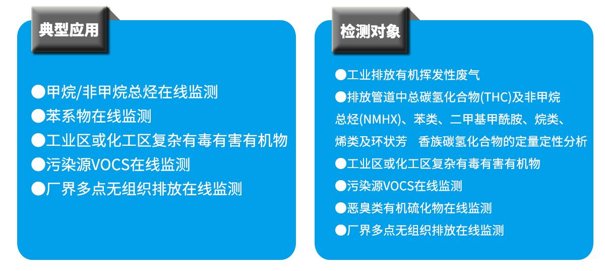 防爆型VOCs污染源在线监测设备 涂料制造厂VOCs监测设备