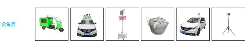 车载式氮氧化物检测设备 车载式氮氧化物在线监测系统设备