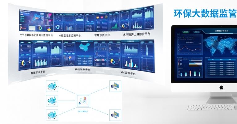 網格環保數據監控云平臺.jpg