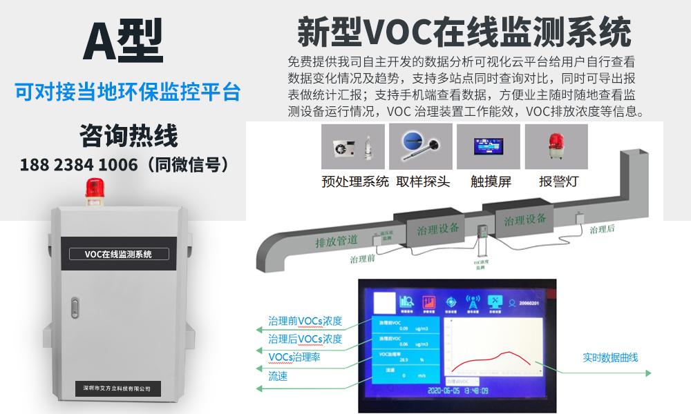 东莞环保挥发性有机物VOCs监控设备安装规范