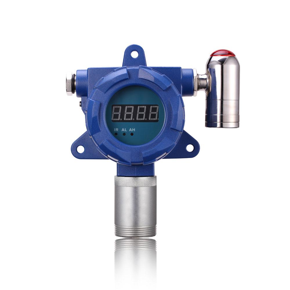 有毒无害气体检测阐发仪器成长史及操纵
